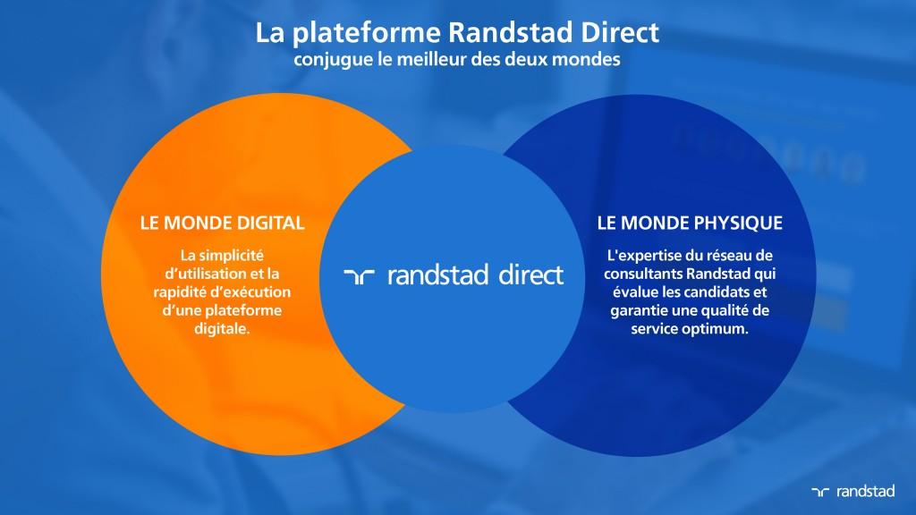 PrezSlides_RandstadDirect_v6_Rasterized
